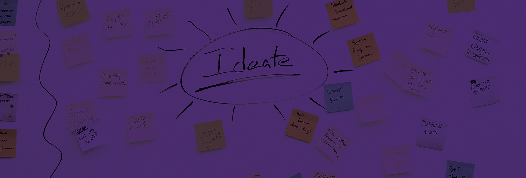 Section Image: Ideate Word Web